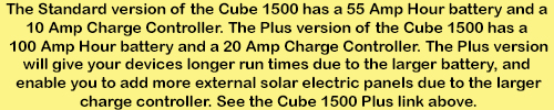 cube note